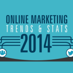 Online-Marketing-Trends-And-Stats-2014-Infographic